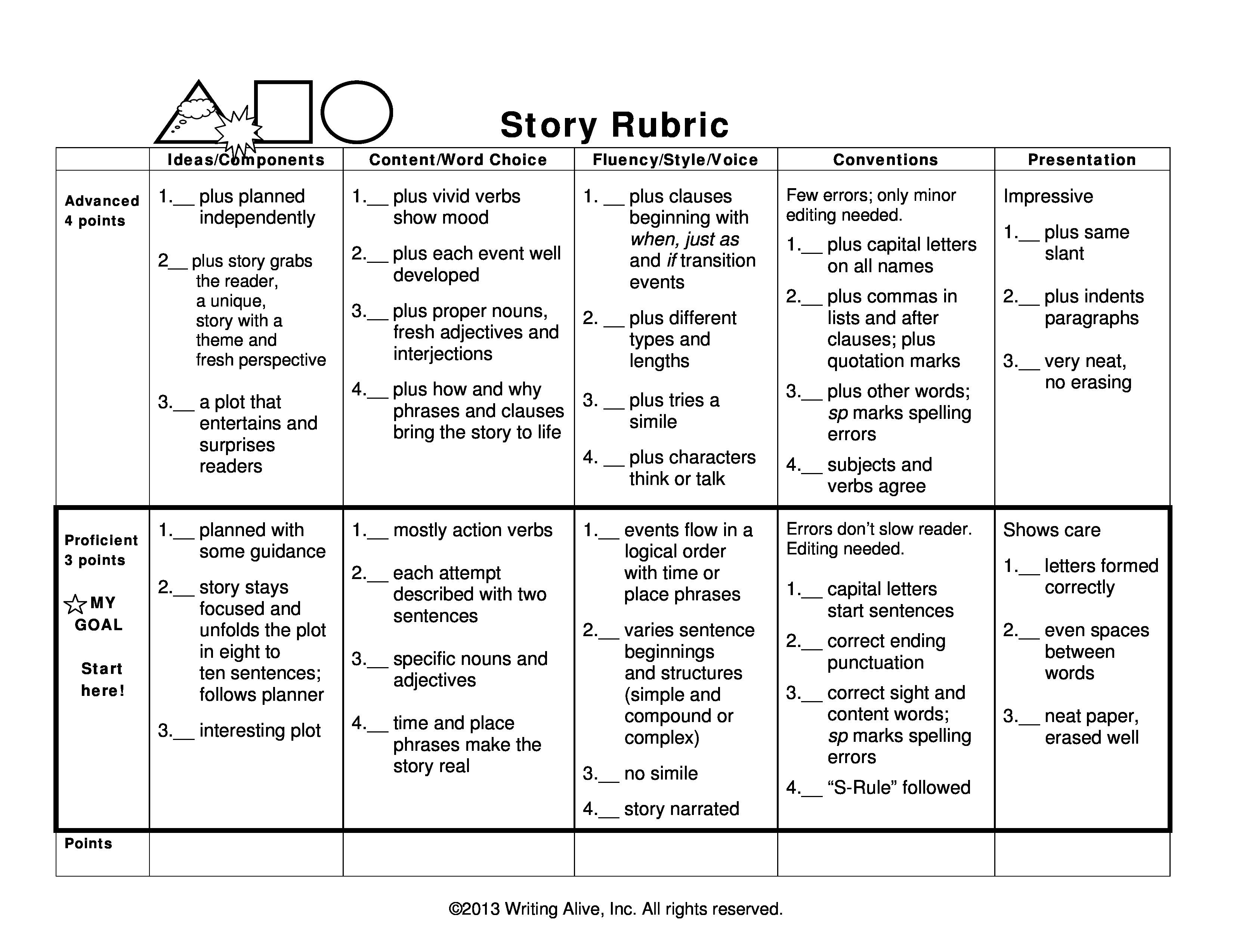 creating rubrics for persuasion essays
