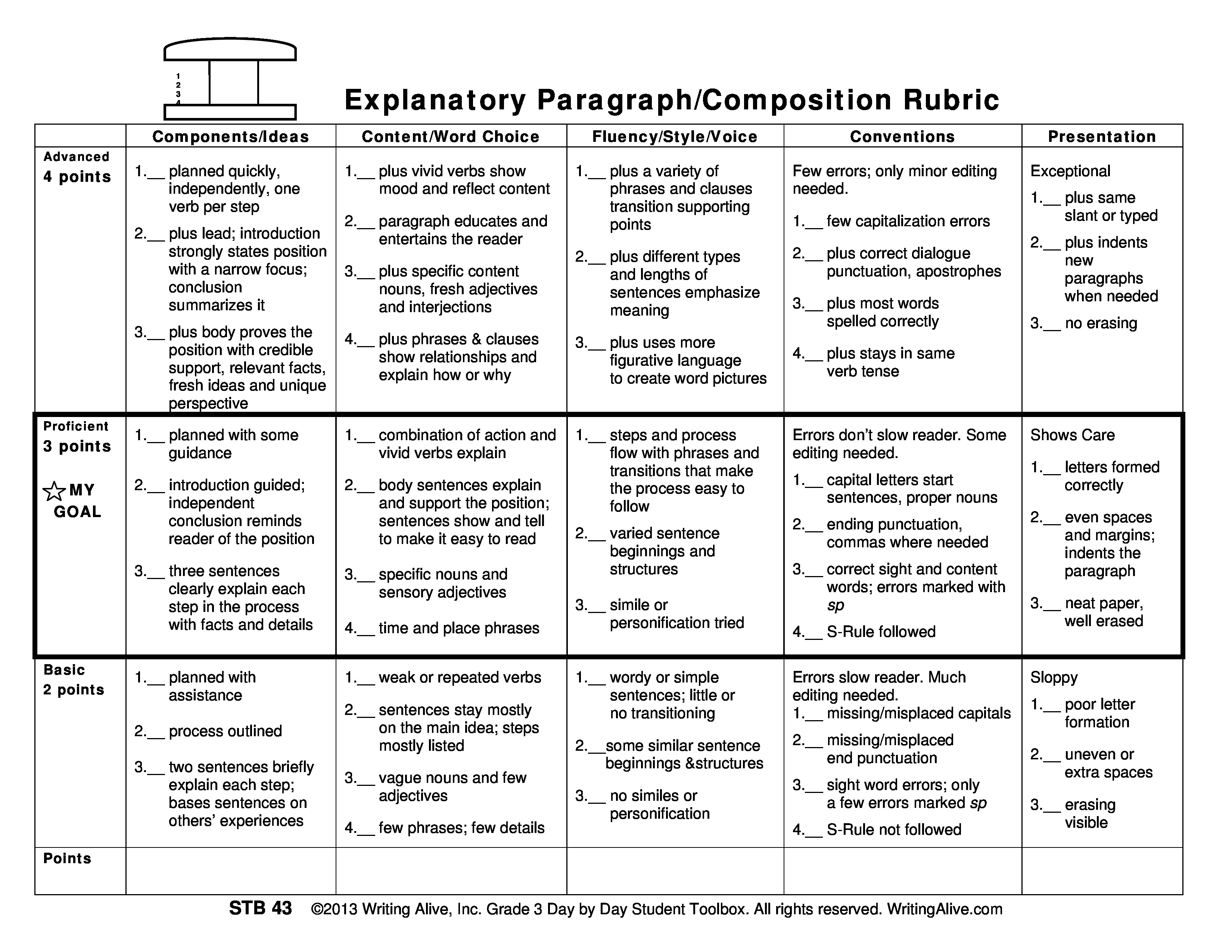 rubric for grading five paragraph essay Five paragraph essay rubric - free download as pdf file (pdf), text file (txt) or view presentation slides online it is of the utmost importance that you pay.