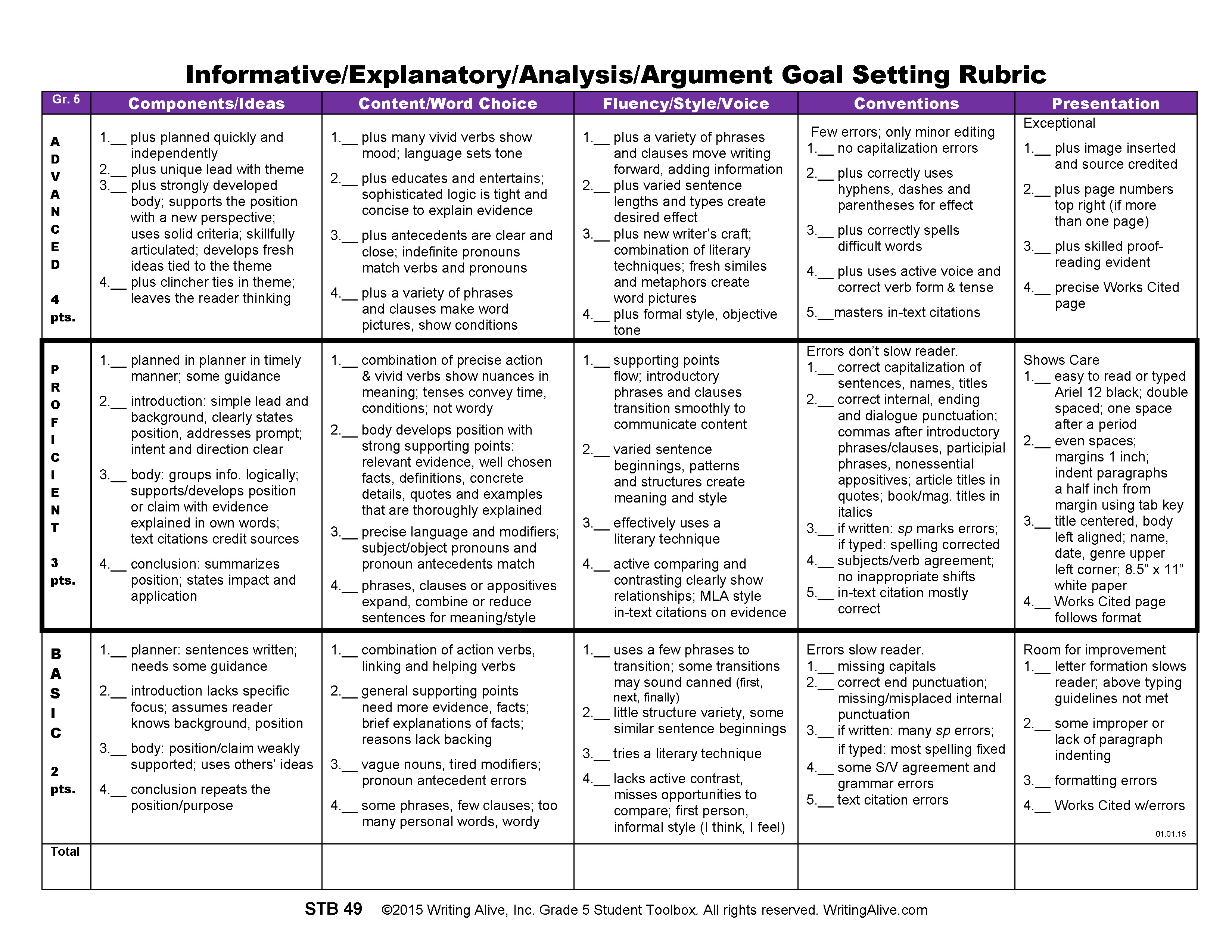 types of essays 4th grade For fourth grade opinion writing self-evaluation that's easy to use and comprehend scoring that's based on common core expectations checklists that lead students.